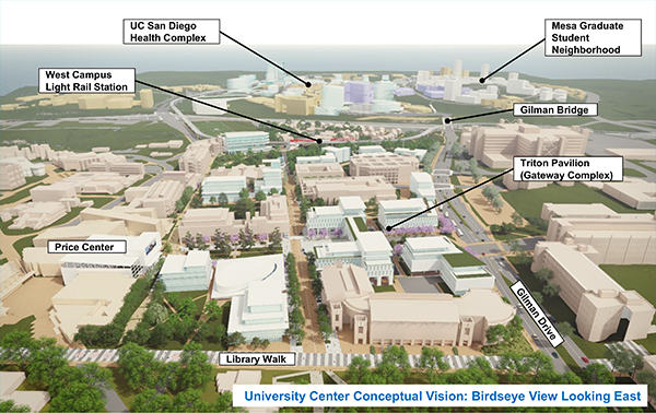 UC San Diego Aerial Shot of Campus Center